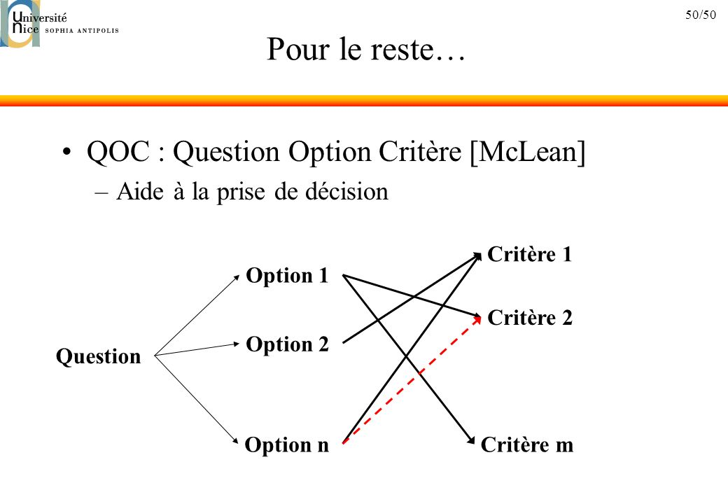 Pour le reste… QOC : Question Option Critère [McLean]